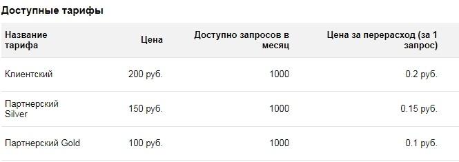 Yandex.TTS - Тарифы