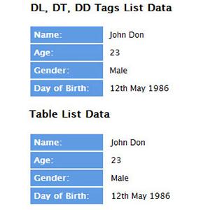 Создание списков данных с помощью HTML DL, DT и DD